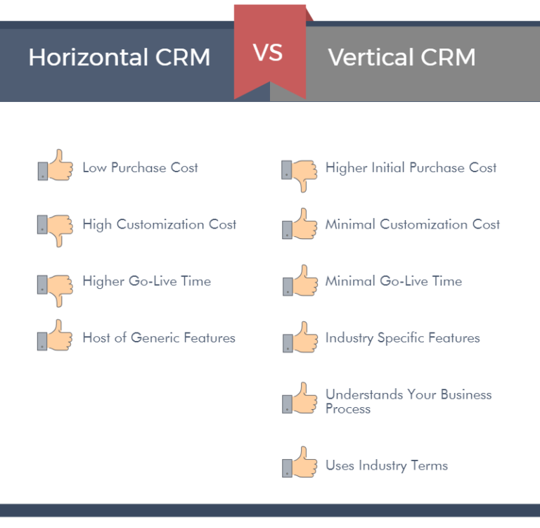 Horizontal-vs-vertical-crm-2-768x751